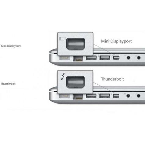 Apple Mini displaypoort - HDMI kabel female