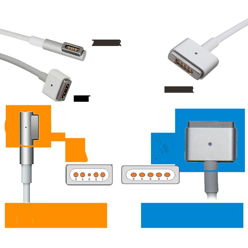 Verschil MagSafe 1 en MagSafe 2